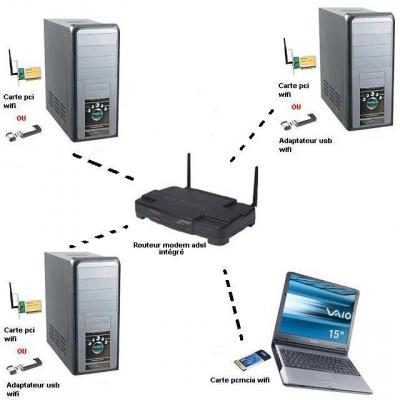 Internet en tódolos ricóns